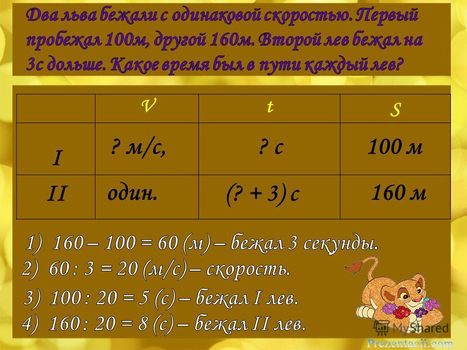 Vt S I II (? + 3) с ? м/с, один. 100 м 160 м ? с 9