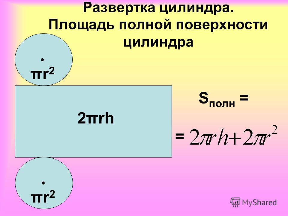 Развертка цилиндра. Площадь полной поверхности цилиндра S полн = = πr2πr2 πr2πr2 2πrh