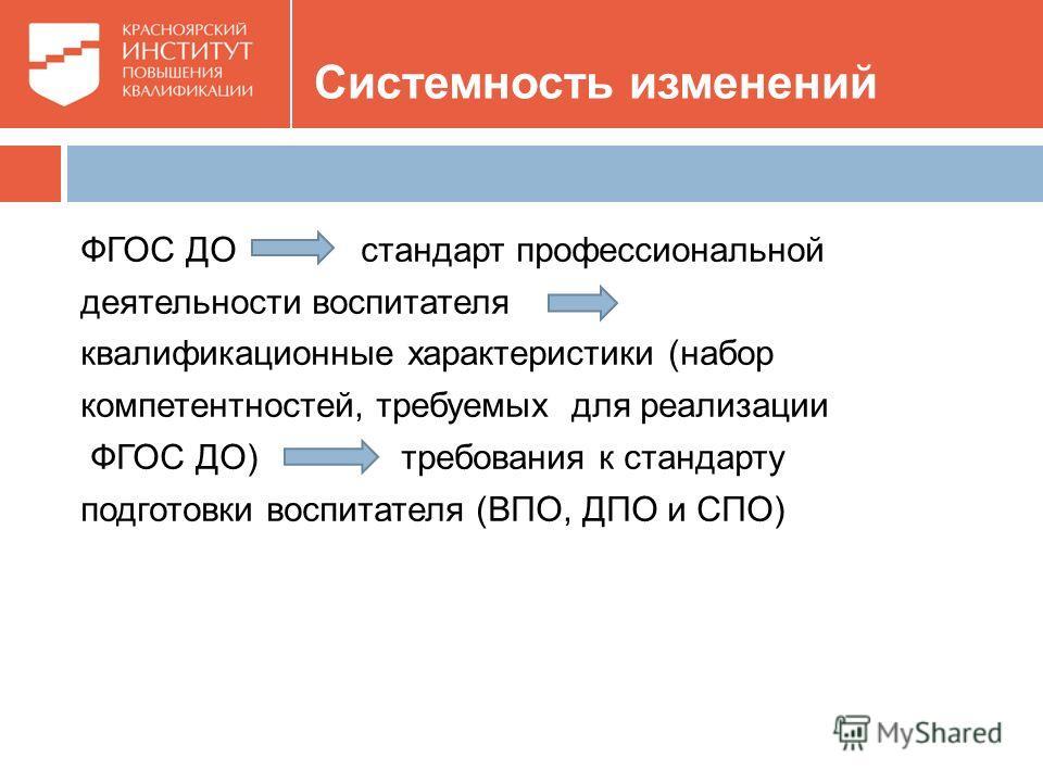 Системность изменений ФГОС ДО стандарт профессиональной деятельности воспитателя квалификационные характеристики (набор компетентностей, требуемых для реализации ФГОС ДО) требования к стандарту подготовки воспитателя (ВПО, ДПО и СПО)