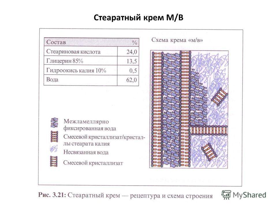 Стеаратный крем М/В