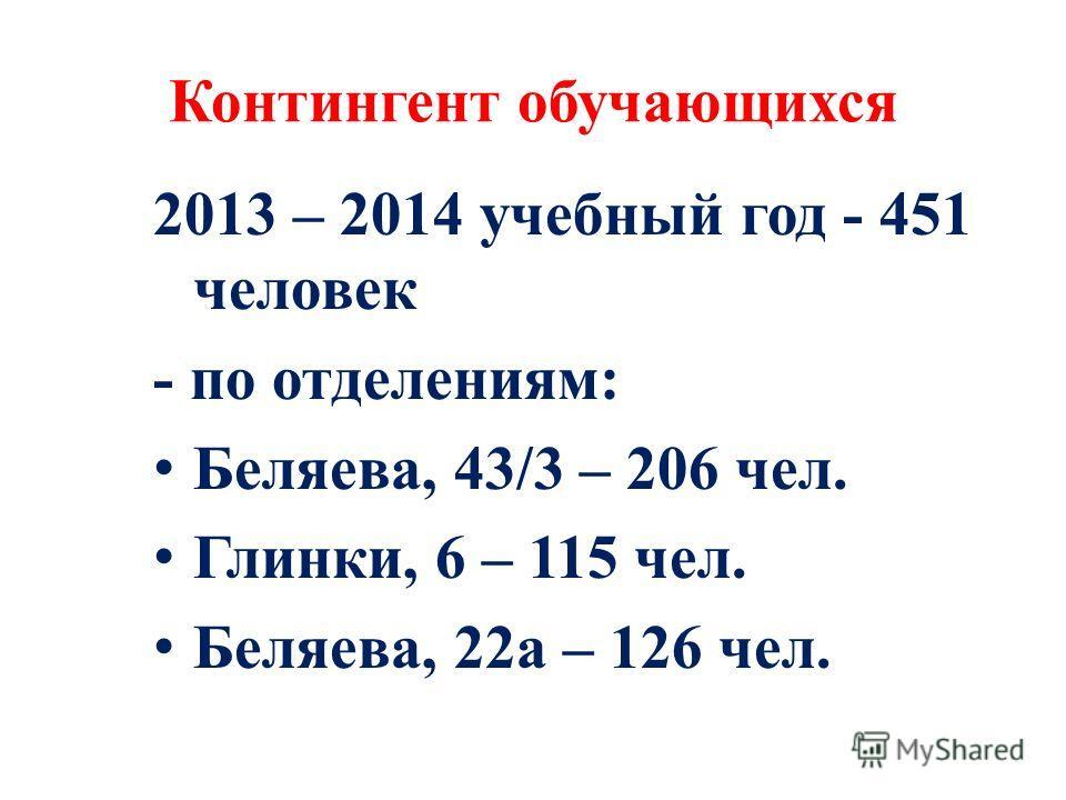 Контингент обучающихся 2013 – 2014 учебный год - 451 человек - по отделениям: Беляева, 43/3 – 206 чел. Глинки, 6 – 115 чел. Беляева, 22а – 126 чел.