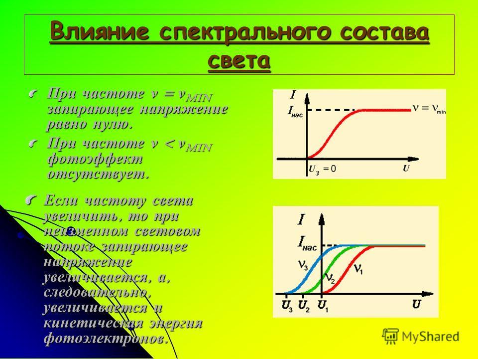 Влияние спектрального состава света При частоте ν = ν min запирающее напряжение равно нулю. При частоте ν < ν min фотоэффект отсутствует. Если частоту света увеличить, то при неизменном световом потоке запирающее напряжение увеличивается, а, следоват