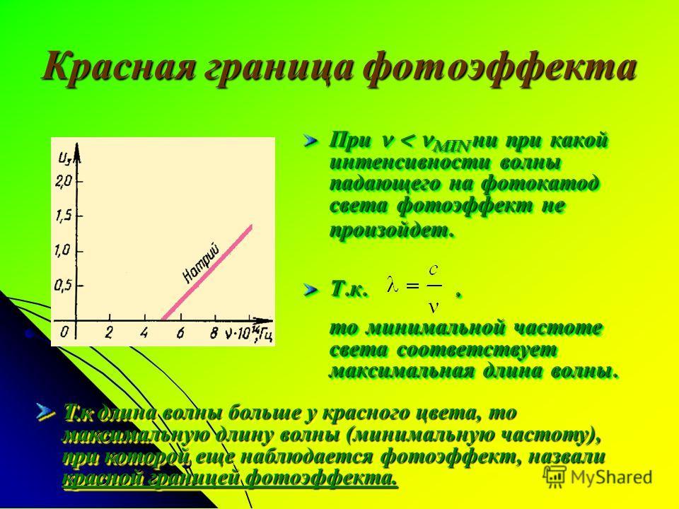 Красная граница фотоэффекта При < min ни при какой интенсивности волны падающего на фотокатод света фотоэффект не произойдет. Т. к., то минимальной частоте света соответствует максимальная длина волны. При < min ни при какой интенсивности волны падаю
