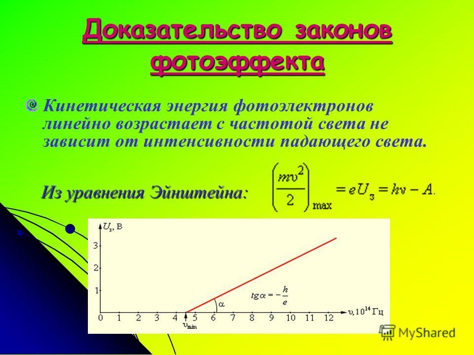Доказательство законов фотоэффекта Из уравнения Эйнштейна: Из уравнения Эйнштейна: Кинетическая энергия фотоэлектронов линейно возрастает с частотой света не зависит от интенсивности падающего света.