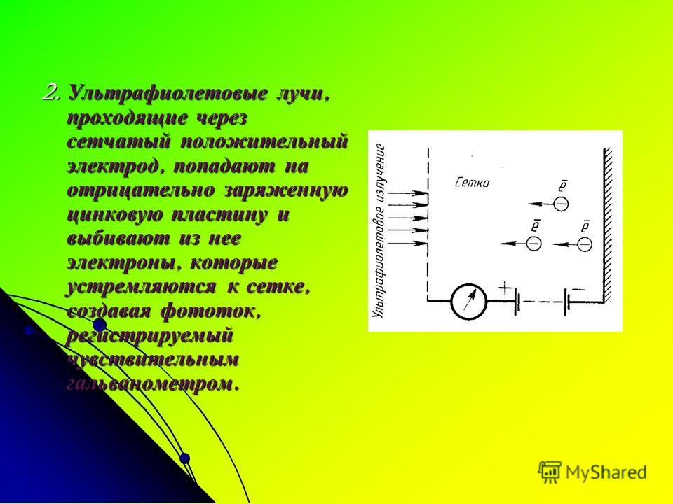 2. Ультрафиолетовые лучи, проходящие через сетчатый положительный электрод, попадают на отрицательно заряженную цинковую пластину и выбивают из нее электроны, которые устремляются к сетке, создавая фототок, регистрируемый чувствительным гальванометро