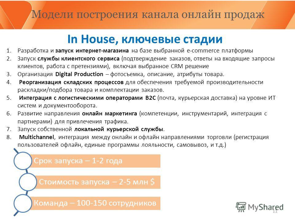 11 Модели построения канала онлайн продаж In House, ключевые стадии 1.Разработка и запуск интернет-магазина на базе выбранной e-commerce платформы 2.Запуск службы клиентского сервиса (подтверждение заказов, ответы на входящие запросы клиентов, работа