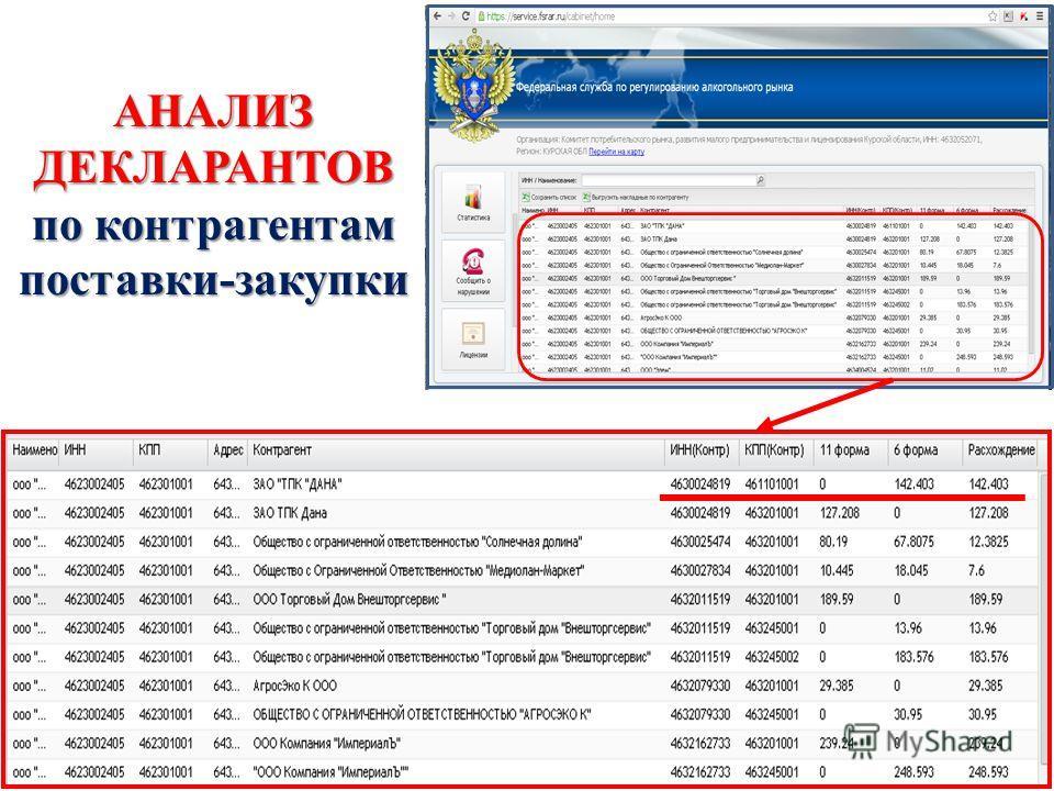 17 АНАЛИЗ ДЕКЛАРАНТОВ по контрагентам поставки-закупки
