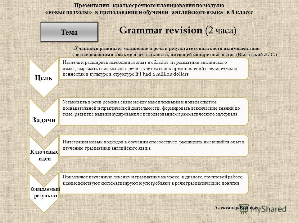 Презентация краткосрочного планирования по модулю « новые подходы » в преподавании и обучении английского языка в 8 классе Grammar revision (2 часа ) « Учащийся развивает мышление и речь в результате социального взаимодействия с более знающими людьми