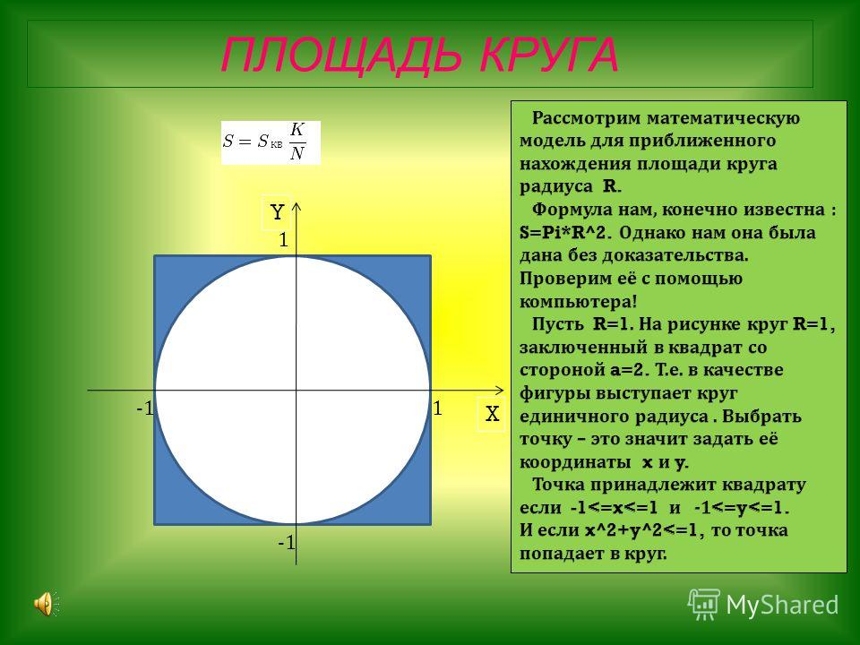 ПЛОЩАДЬ КРУГА 1 1 X Y КВ