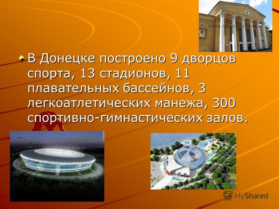 В Донецке построено 9 дворцов спорта, 13 стадионов, 11 плавательных бассейнов, 3 легкоатлетических манежа, 300 спортивно-гимнастических залов.