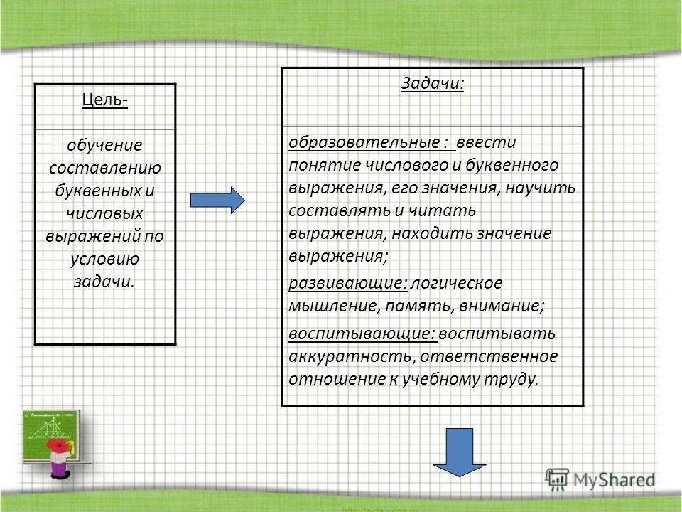 Цель- обучение составлению буквенных и числовых выражений по условию задачи. Задачи: образовательные : ввести понятие числового и буквенного выражения, его значения, научить составлять и читать выражения, находить значение выражения; развивающие: лог