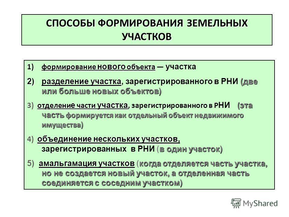 1)формирование нового объекта 1)формирование нового объекта участка 2)разделение участка(две или больше новых объектов) 2)разделение участка, зарегистрированного в РНИ (две или больше новых объектов) отделени е части участка ( эта часть формируется к