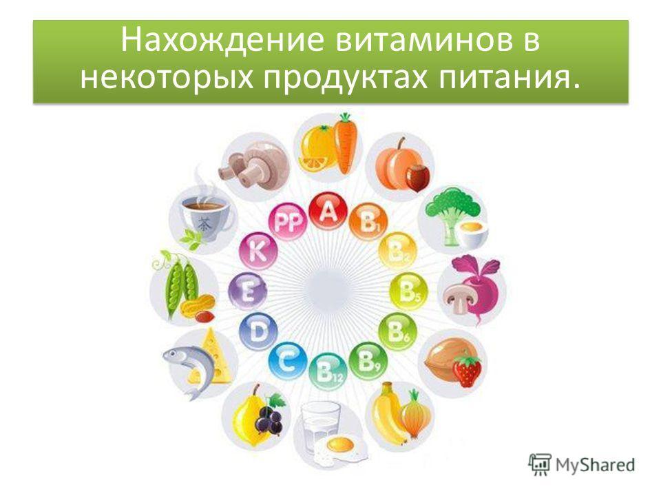 Нахождение витаминов в некоторых продуктах питания.