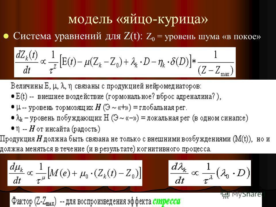 модель «яйцо-курица» Система уравнений для Z(t): Z 0 = уровень шума «в покое»
