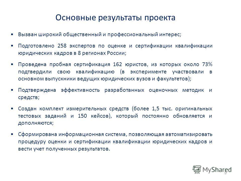 Основные результаты проекта Вызван широкий общественный и профессиональный интерес; Подготовлено 258 экспертов по оценке и сертификации квалификации юридических кадров в 8 регионах России; Проведена пробная сертификация 162 юристов, из которых около
