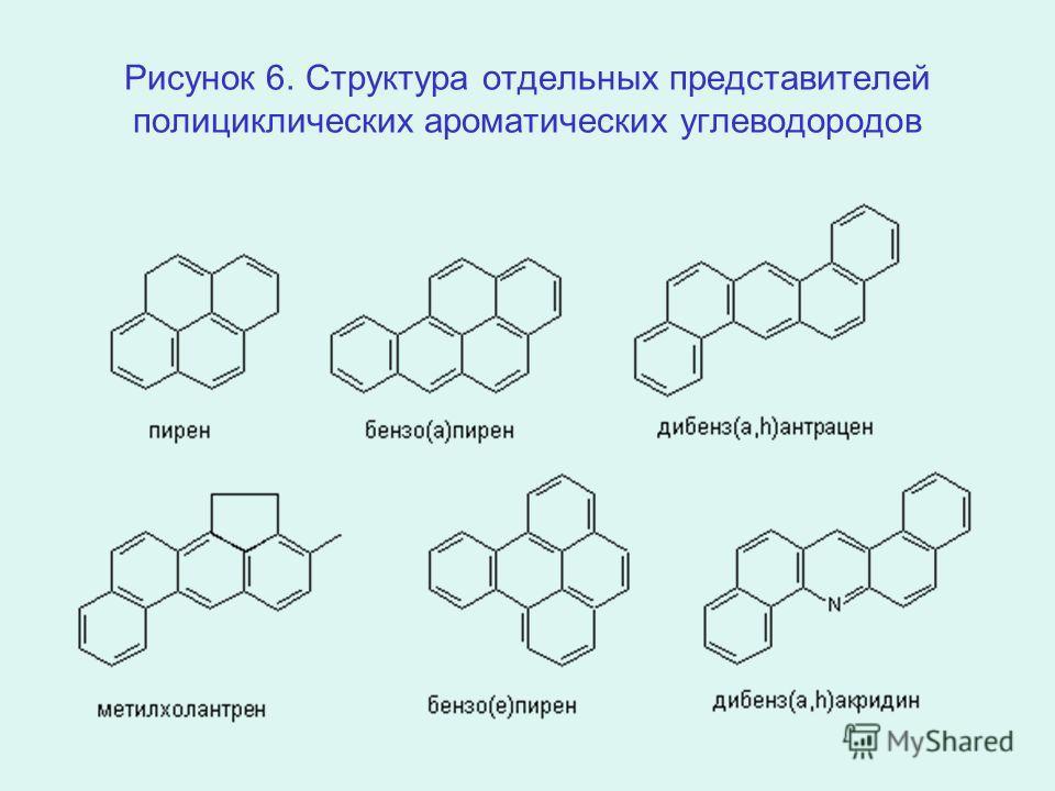 Рисунок 6. Структура отдельных представителей полициклических ароматических углеводородов