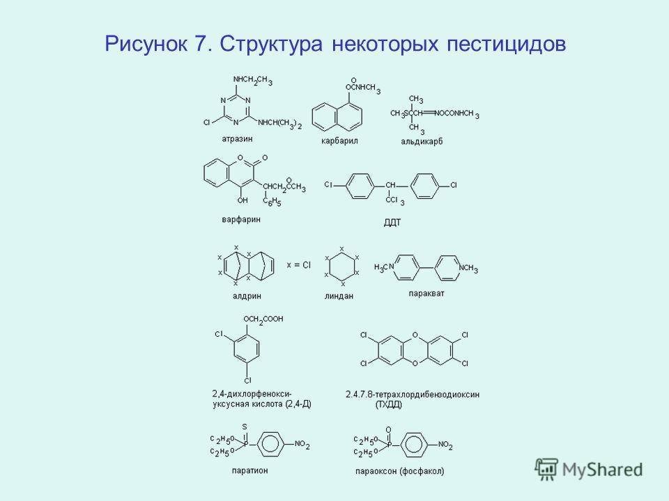 Рисунок 7. Структура некоторых пестицидов