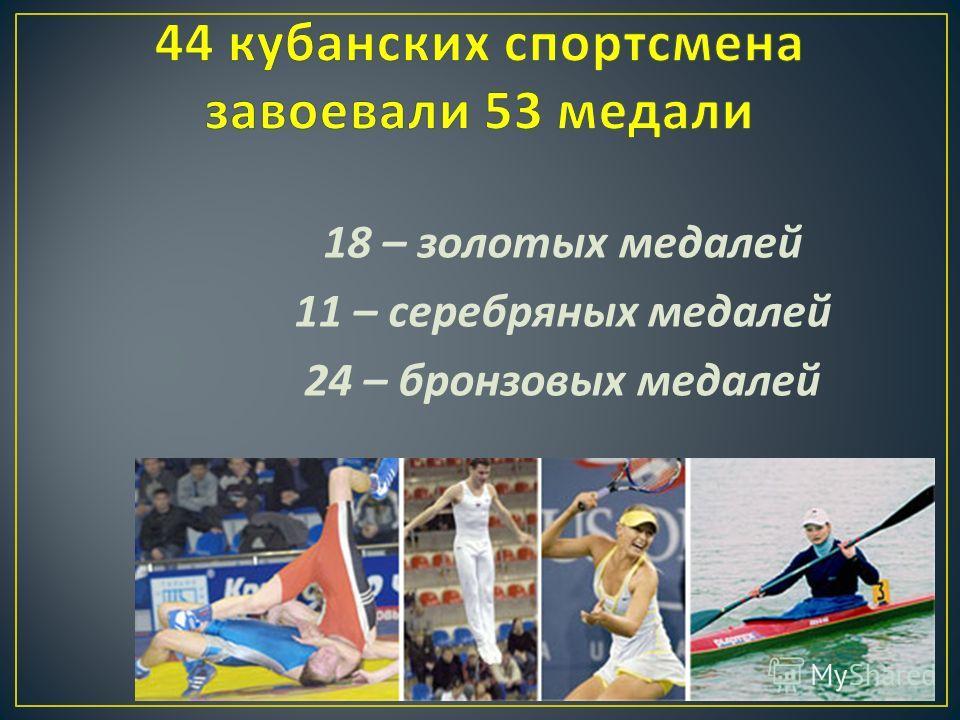 18 – золотых медалей 11 – серебряных медалей 24 – бронзовых медалей