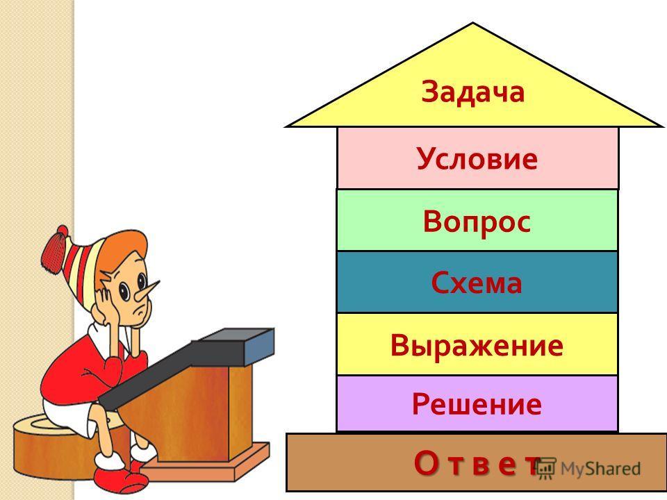 Задача Условие Вопрос Схема Выражение Решение О т в е тО т в е тО т в е тО т в е т