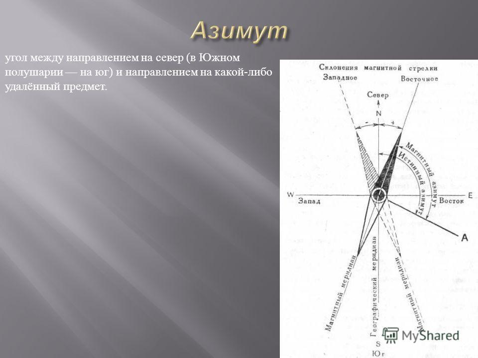 угол между направлением на север ( в Южном полушарии на юг ) и направлением на какой - либо удалённый предмет.