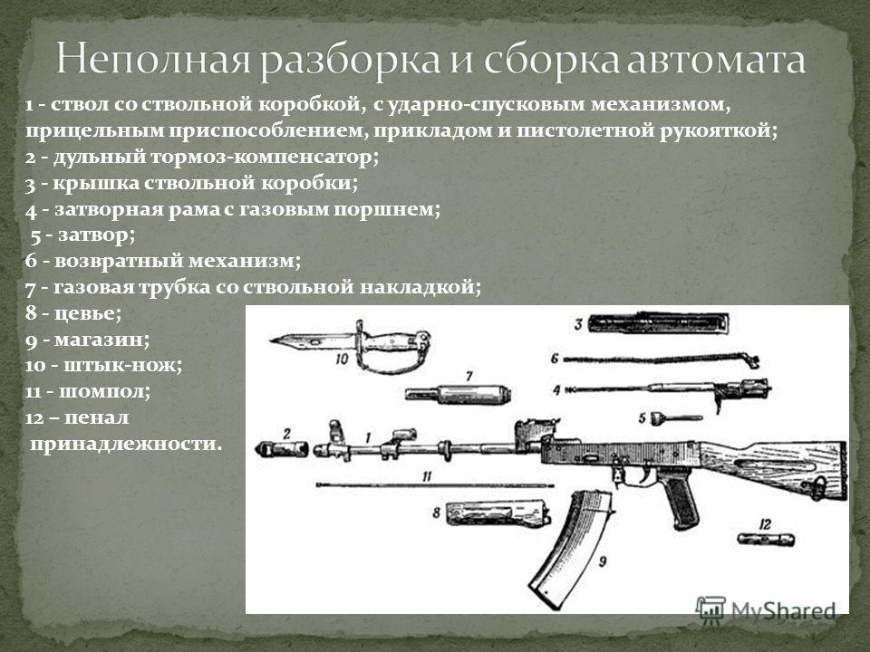 1 - ствол со ствольной коробкой, с ударно-спусковым механизмом, прицельным приспособлением, прикладом и пистолетной рукояткой; 2 - дульный тормоз-компенсатор; 3 - крышка ствольной коробки; 4 - затворная рама с газовым поршнем; 5 - затвор; 6 - возврат