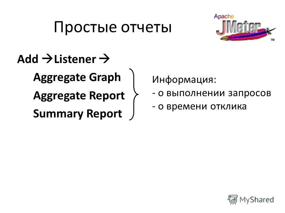 Простые отчеты Add Listener Aggregate Graph Aggregate Report Summary Report Информация: - о выполнении запросов - о времени отклика