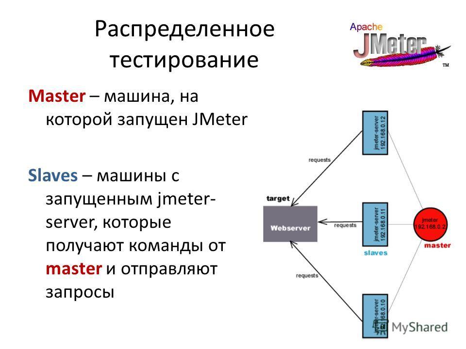 Распределенное тестирование Master – машина, на которой запущен JMeter Slaves – машины с запущенным jmeter- server, которые получают команды от master и отправляют запросы