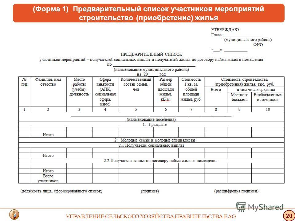 (Форма 1) Предварительный список участников мероприятий строительство (приобретение) жилья УПРАВЛЕНИЕ СЕЛЬСКОГО ХОЗЯЙСТВА ПРАВИТЕЛЬСТВА ЕАО 20