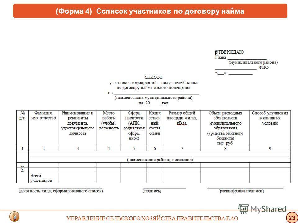 (Форма 4) Ссписок участников по договору найма УПРАВЛЕНИЕ СЕЛЬСКОГО ХОЗЯЙСТВА ПРАВИТЕЛЬСТВА ЕАО 23