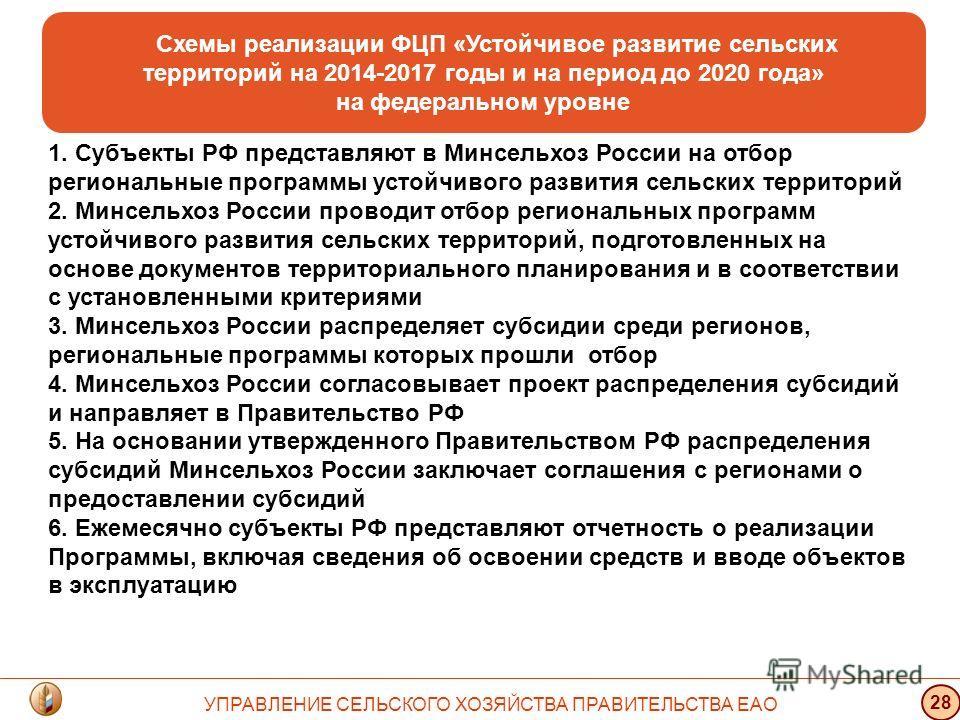 Схемы реализации ФЦП «Устойчивое развитие сельских территорий на 2014-2017 годы и на период до 2020 года» на федеральном уровне УПРАВЛЕНИЕ СЕЛЬСКОГО ХОЗЯЙСТВА ПРАВИТЕЛЬСТВА ЕАО 28 1. Субъекты РФ представляют в Минсельхоз России на отбор региональные