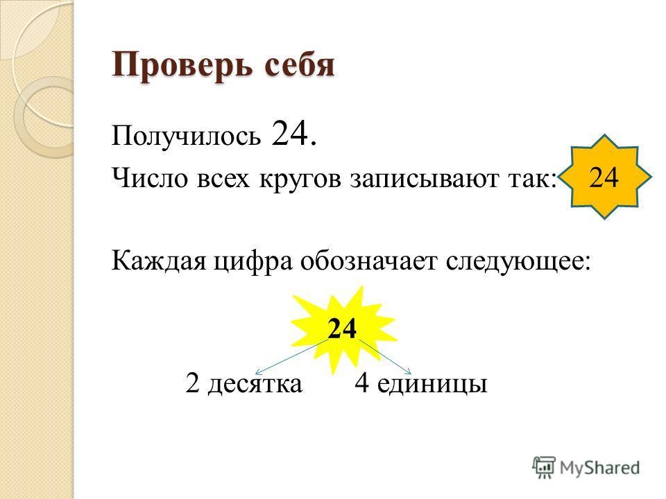 Проверь себя Получилось 24. Число всех кругов записывают так: Каждая цифра обозначает следующее: 2 десятка 4 единицы 24