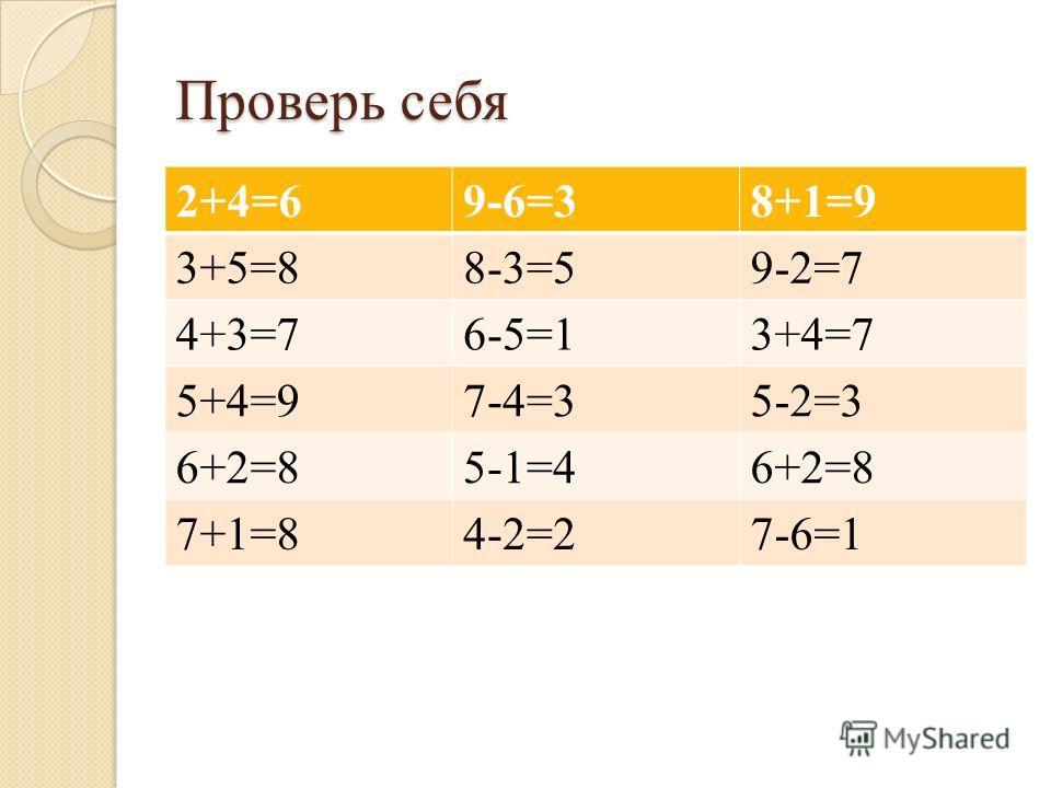Проверь себя 2+4=69-6=38+1=9 3+5=88-3=59-2=7 4+3=76-5=13+4=7 5+4=97-4=35-2=3 6+2=85-1=46+2=8 7+1=84-2=27-6=1