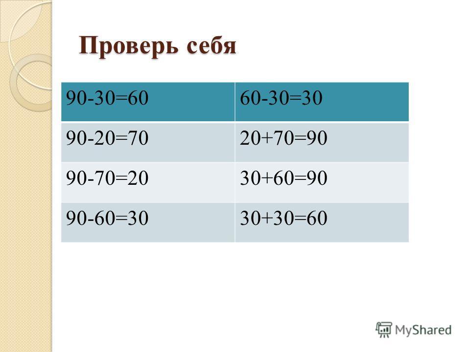 Проверь себя 90-30=6060-30=30 90-20=7020+70=90 90-70=2030+60=90 90-60=3030+30=60