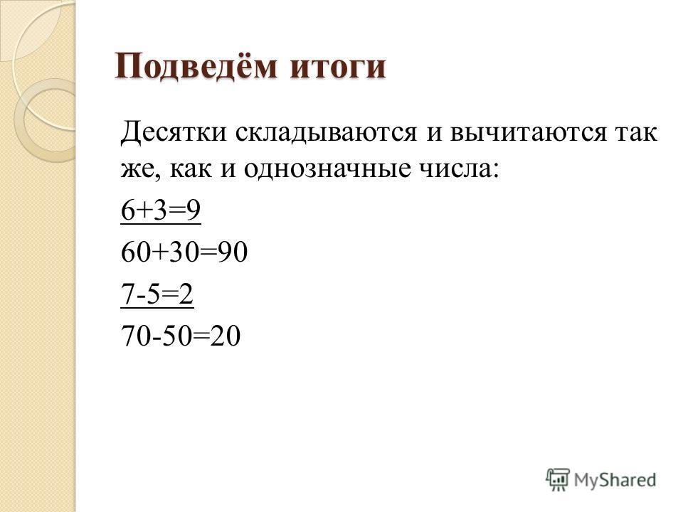 Подведём итоги Десятки складываются и вычитаются так же, как и однозначные числа: 6+3=9 60+30=90 7-5=2 70-50=20