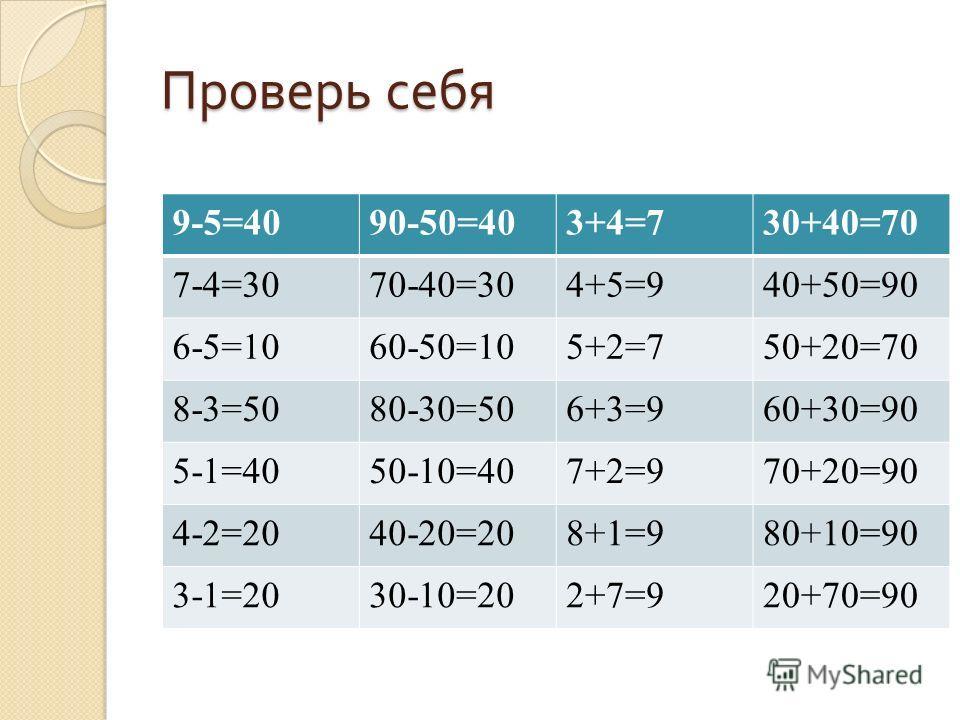 Проверь себя 9-5=4090-50=403+4=730+40=70 7-4=3070-40=304+5=940+50=90 6-5=1060-50=105+2=750+20=70 8-3=5080-30=506+3=960+30=90 5-1=4050-10=407+2=970+20=90 4-2=2040-20=208+1=980+10=90 3-1=2030-10=202+7=920+70=90