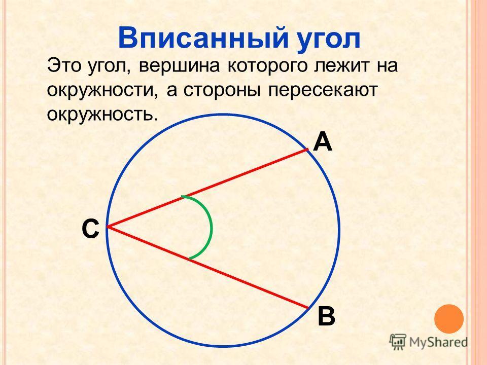 Вписанный угол Это угол, вершина которого лежит на окружности, а стороны пересекают окружность. С А В
