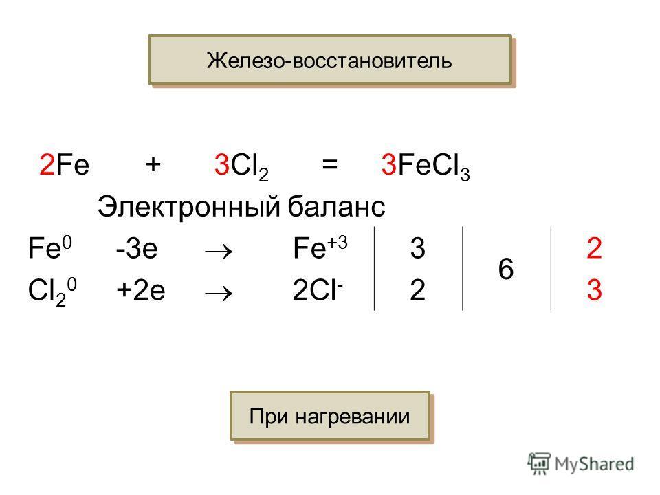 2Fe+3Cl 2 =3FeCl 3 Электронный баланс Fe 0 -3e Fe +3 3 6 2 Cl 2 0 +2e 2Cl - 23 При нагревании Железо-восстановитель
