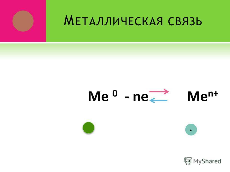 М ЕТАЛЛИЧЕСКАЯ СВЯЗЬ Me 0 - ne Me n+ +