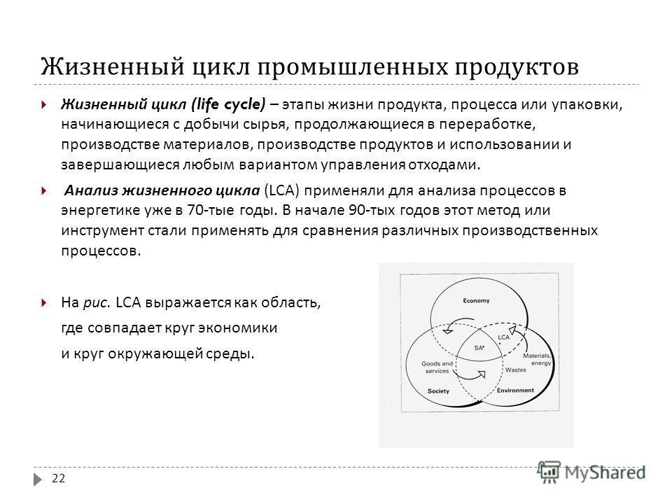 Жизненный цикл промышленных продуктов Жизненный цикл (life cycle) – этапы жизни продукта, процесса или упаковки, начинающиеся с добычи сырья, продолжающиеся в переработке, производстве материалов, производстве продуктов и использовании и завершающиес