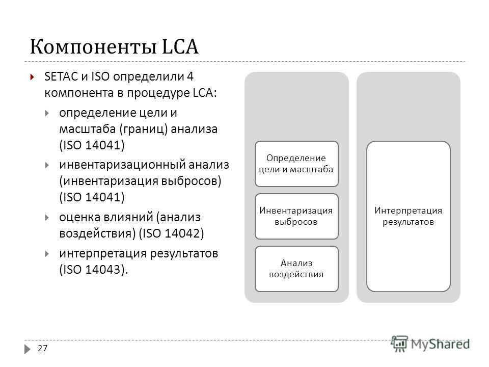 Компоненты LCA SETAC и ISO определили 4 компонента в процедуре LCA: определение цели и масштаба ( границ ) анализа (ISO 14041) инвентаризационный анализ ( инвентаризация выбросов ) (ISO 14041) оценка влияний ( анализ воздействия ) (ISO 14042) интерпр