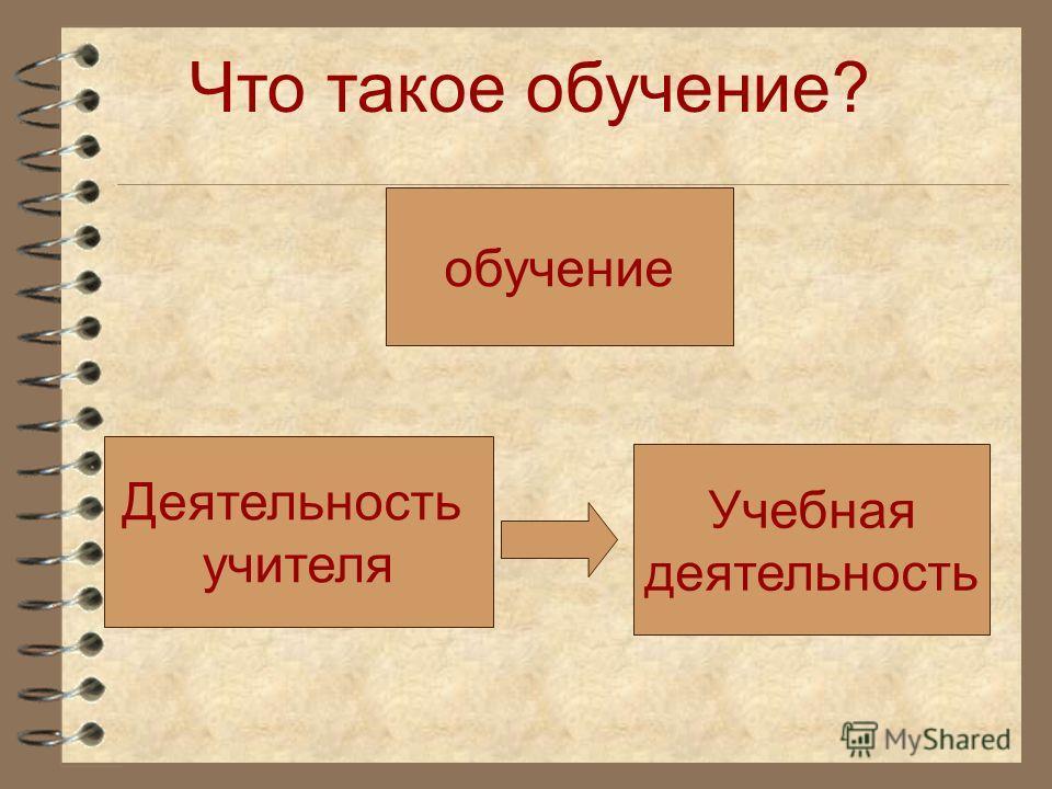 Что такое обучение? обучение Деятельность учителя Учебная деятельность