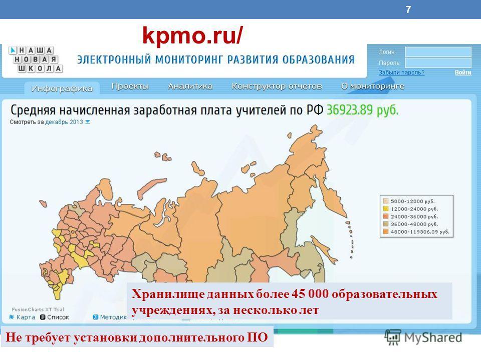 kpmo.ru/ Хранилище данных более 45 000 образовательных учреждениях, за несколько лет Не требует установки дополнительного ПО 7