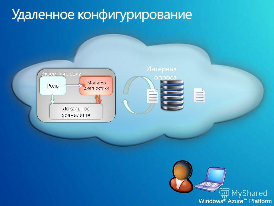 Windows ® Azure Platform Роль Экземпляр роли Монитор диагностики Локальное хранилище Интервал опроса