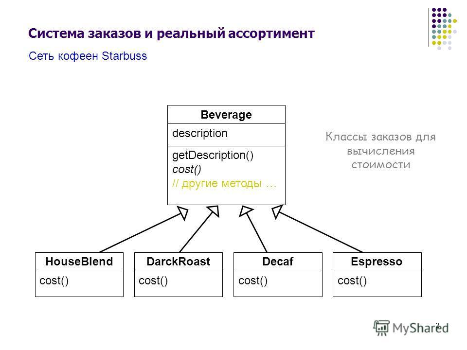 2 Система заказов и реальный ассортимент Сеть кофеен Starbuss Beverage getDescription() cost() // другие методы … description HouseBlend cost() DarckRoast cost() Decaf cost() Espresso cost() Классы заказов для вычисления стоимости