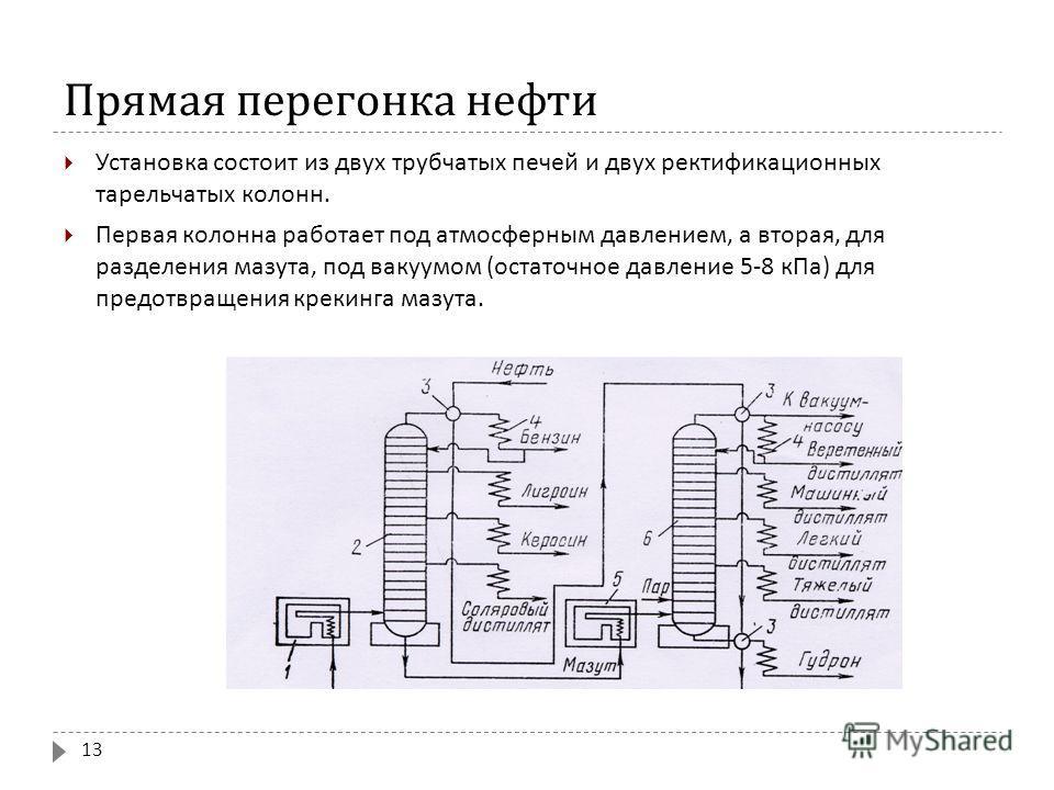 Прямая перегонка нефти Установка состоит из двух трубчатых печей и двух ректификационных тарельчатых колонн. Первая колонна работает под атмосферным давлением, а вторая, для разделения мазута, под вакуумом ( остаточное давление 5-8 кПа ) для предотвр