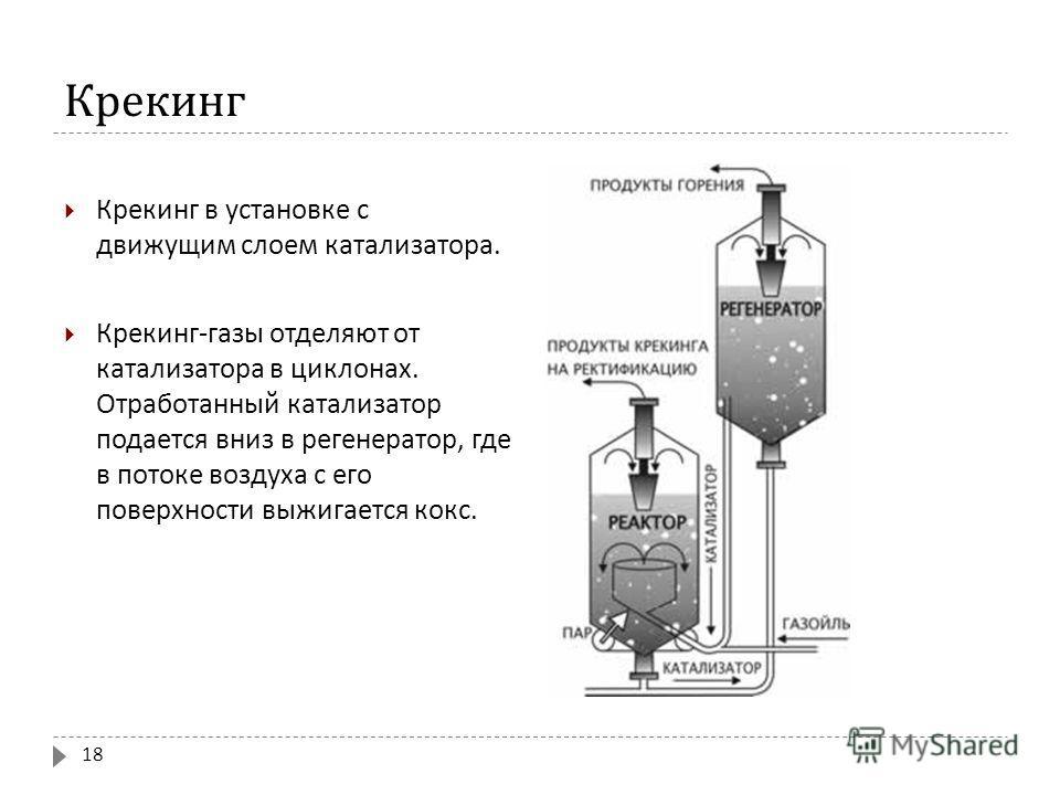 Крекинг Крекинг в установке с движущим слоем катализатора. Крекинг - газы отделяют от катализатора в циклонах. Отработанный катализатор подается вниз в регенератор, где в потоке воздуха с его поверхности выжигается кокс. 18