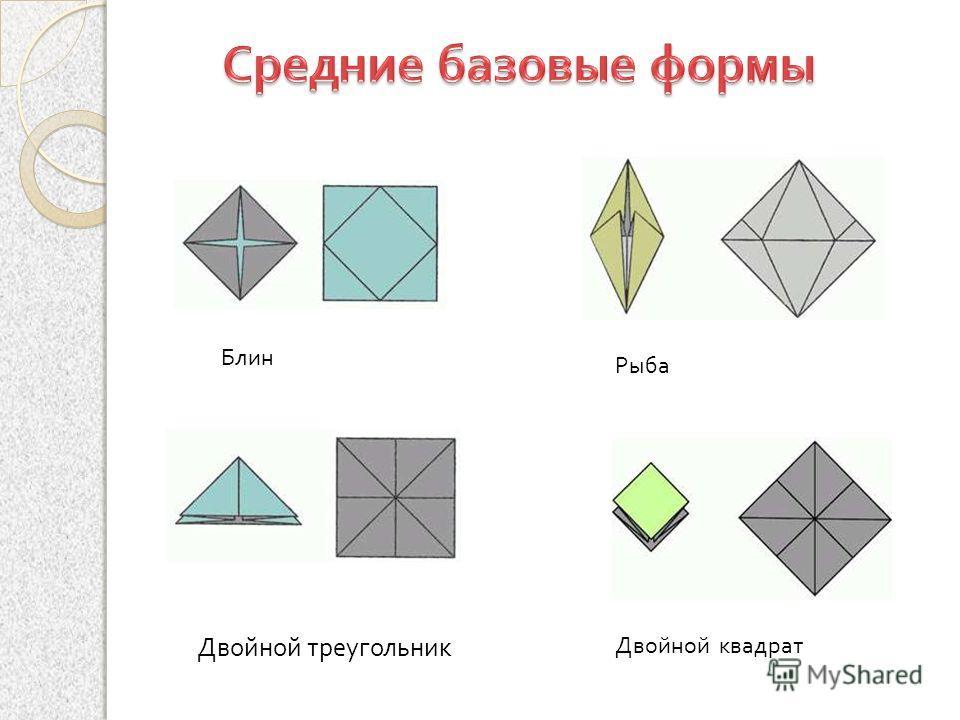 Двойной треугольник Блин Рыба Двойной квадрат