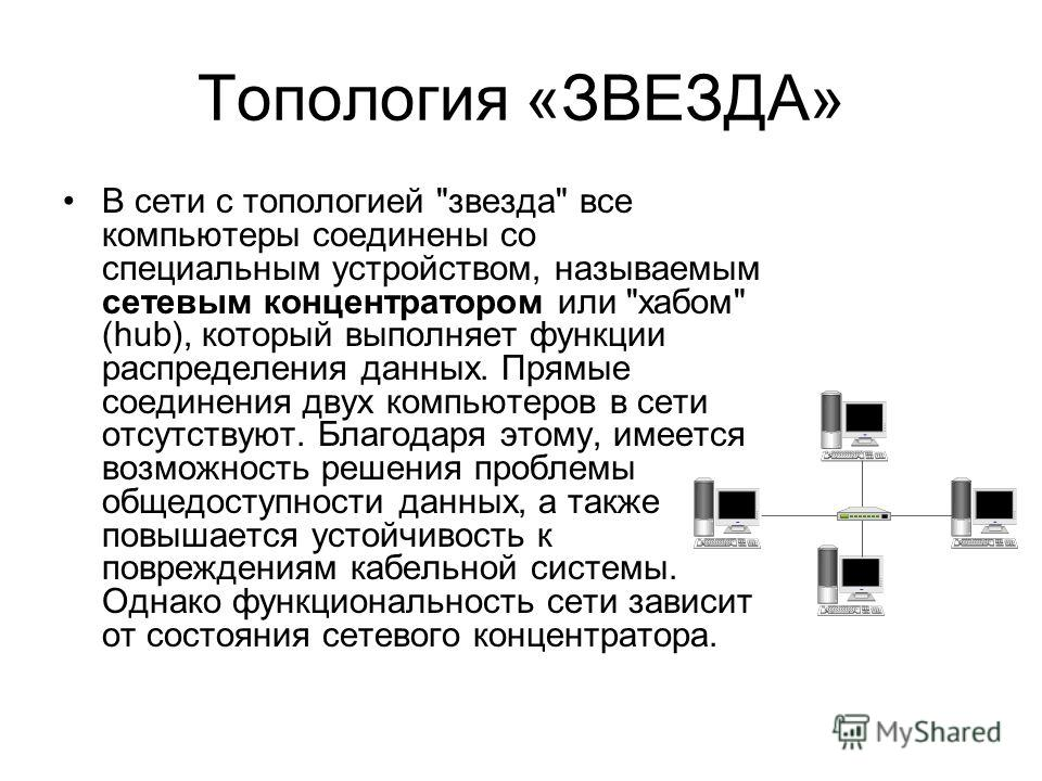 Топология «ЗВЕЗДА» В сети с топологией