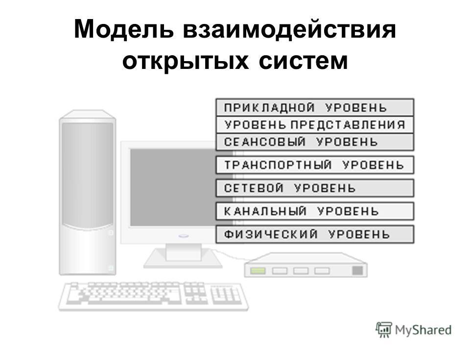 Модель взаимодействия открытых систем