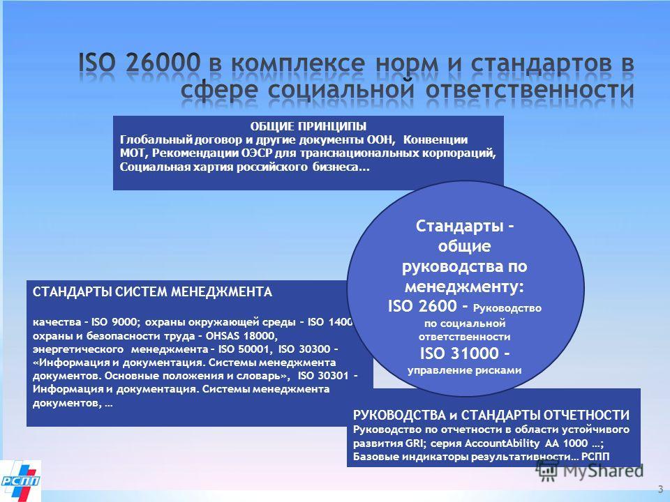 исо 26000-2010 руководство по социальной ответственности - фото 7